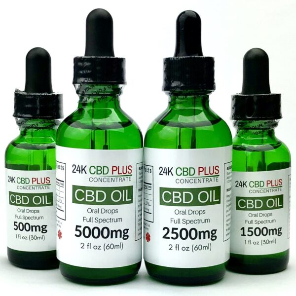What Is Cbd How Does Cbd Work